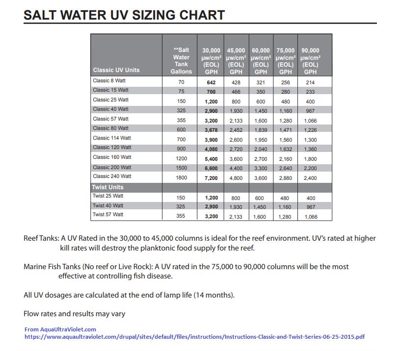 UV_Chart.png